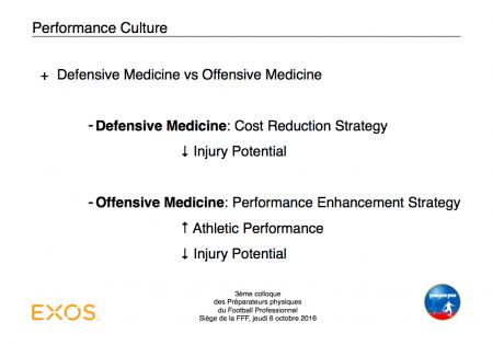 Defensive Medicine Vs Offensive Medicine Exos