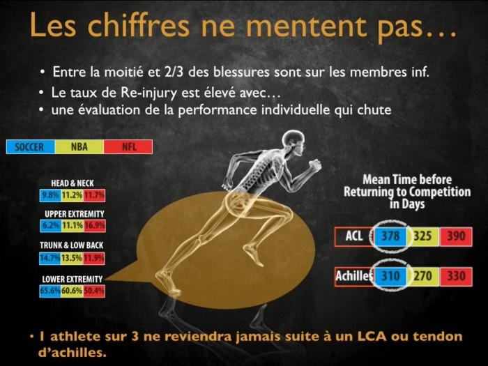 Infographie E Trainer PRO FTS