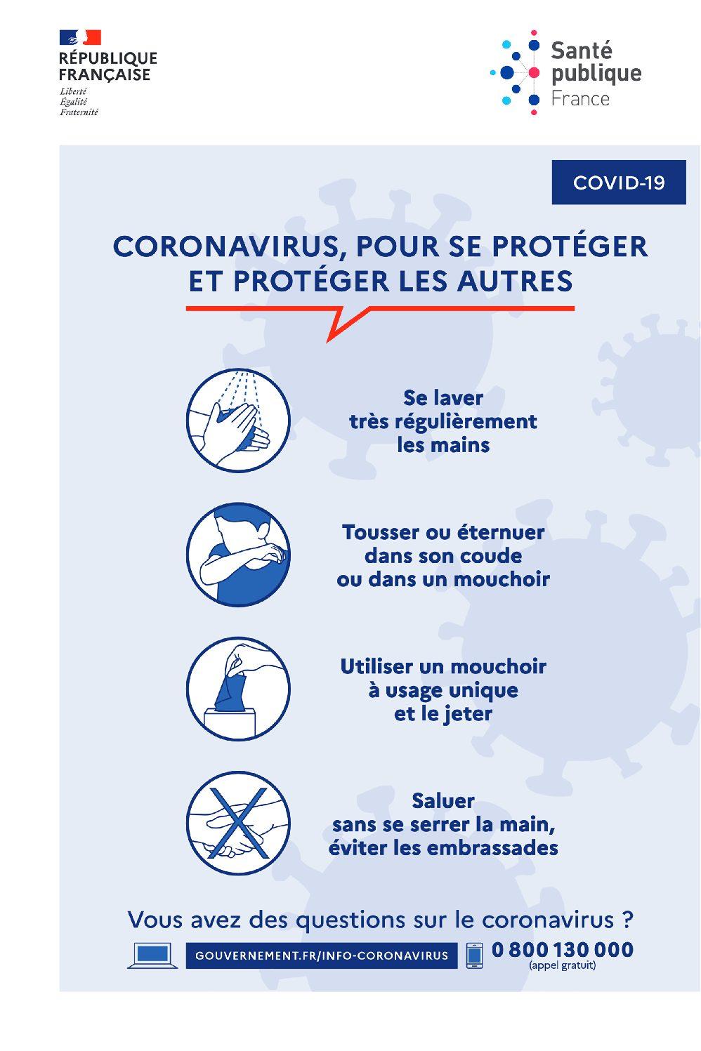 Les gestes barrières contre le Coronavirus (Covid-19)